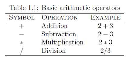 جدول نمونه ها