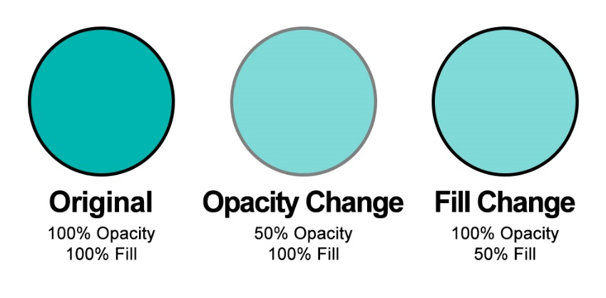 3 Circles with varying Fill and Opacity