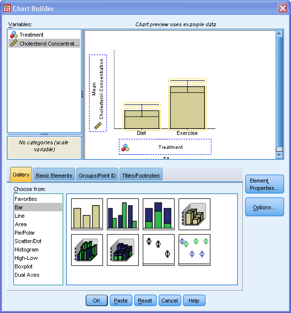 Bar Charts in SPSS