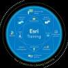 esri-offers-free-selfpaced-elearning-to-customers-through-new-training-site-lg