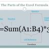اجزای یک تابع یا فرمول در اکسل