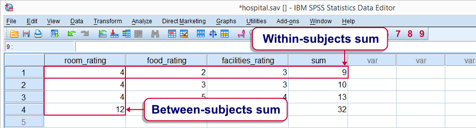 SPSS Within-subjects versus Between-subjects functions