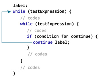 C:\Users\Mr\Desktop\labeled-Java-continue_0.jpg