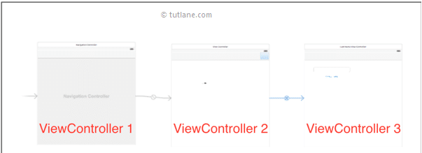 C:\Users\mohammad\Desktop\ios-delegates-after-make-relation-between-controllers-in-xcode.png