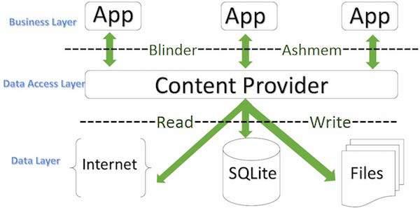 C:\Users\Mr\Desktop\content.jpg