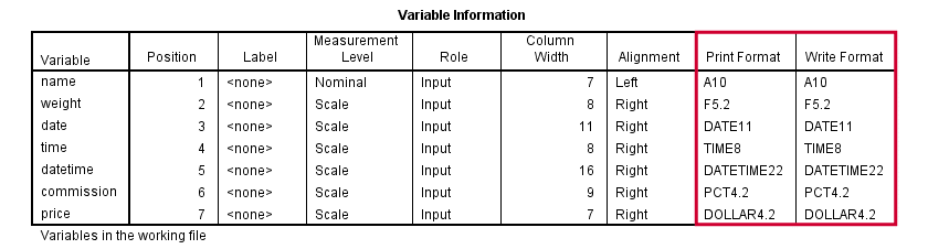 spss-variable-formats-display-dictionary.png