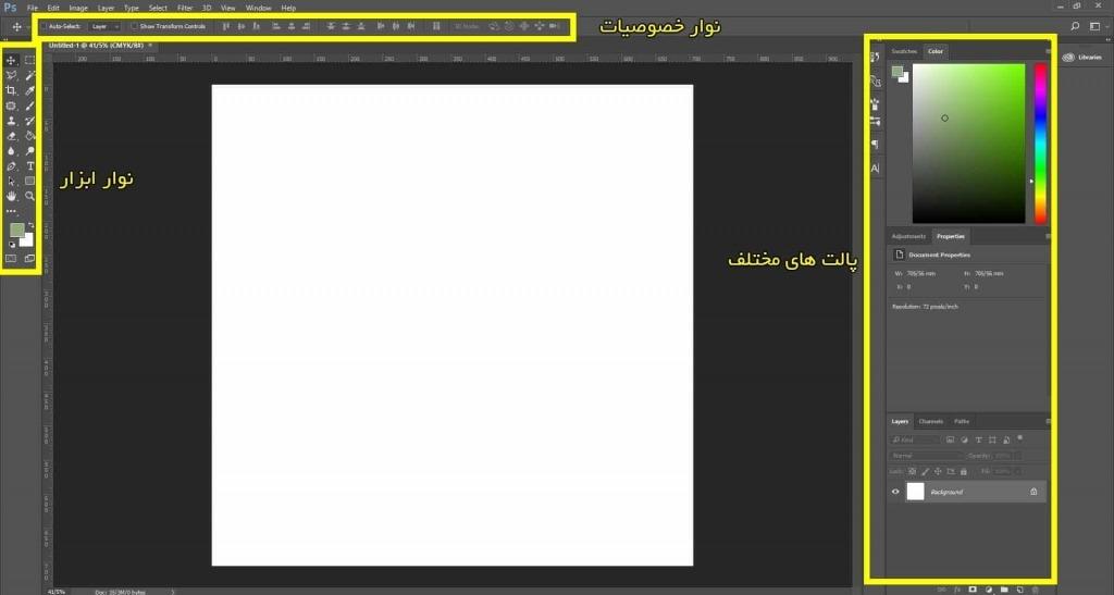 محیط-نرم-افزار-فتوشاپ-نمایش-پالت-ها-و-نوار-ابزار-در-فتوشاپ-۱۰۲۴x547-1
