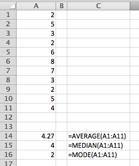 C: \ Users \ Mr \ Desktop \ 3-different-tyoes-of-average-in-excel.png